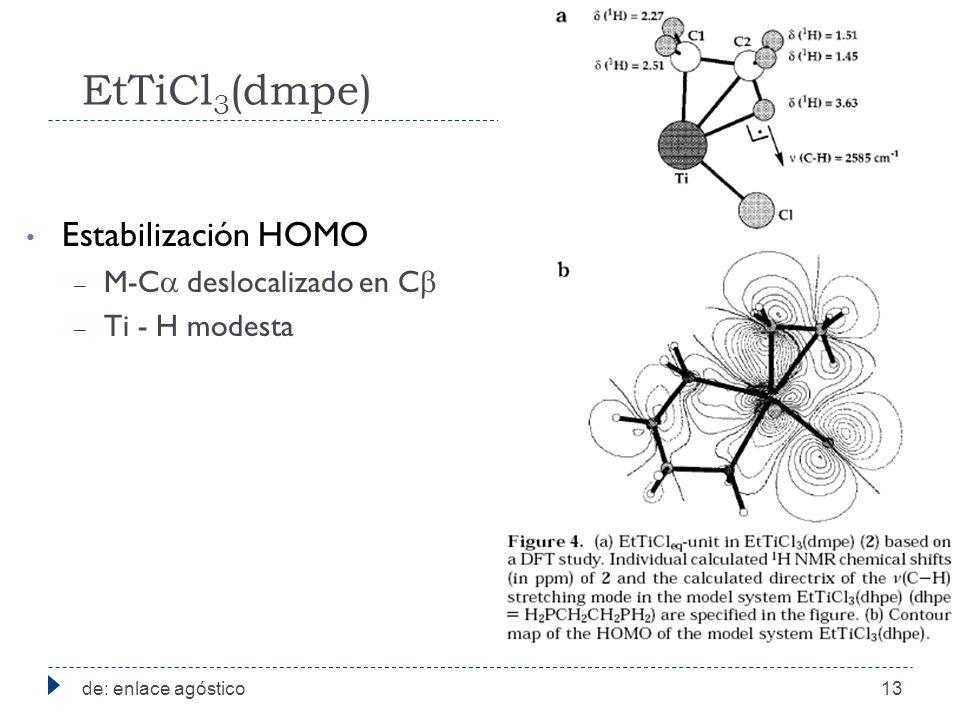 EtTiCl 3 (dmpe) Estabilización HOMO – M-C deslocalizado en C – Ti - H modesta de: enlace agóstico13