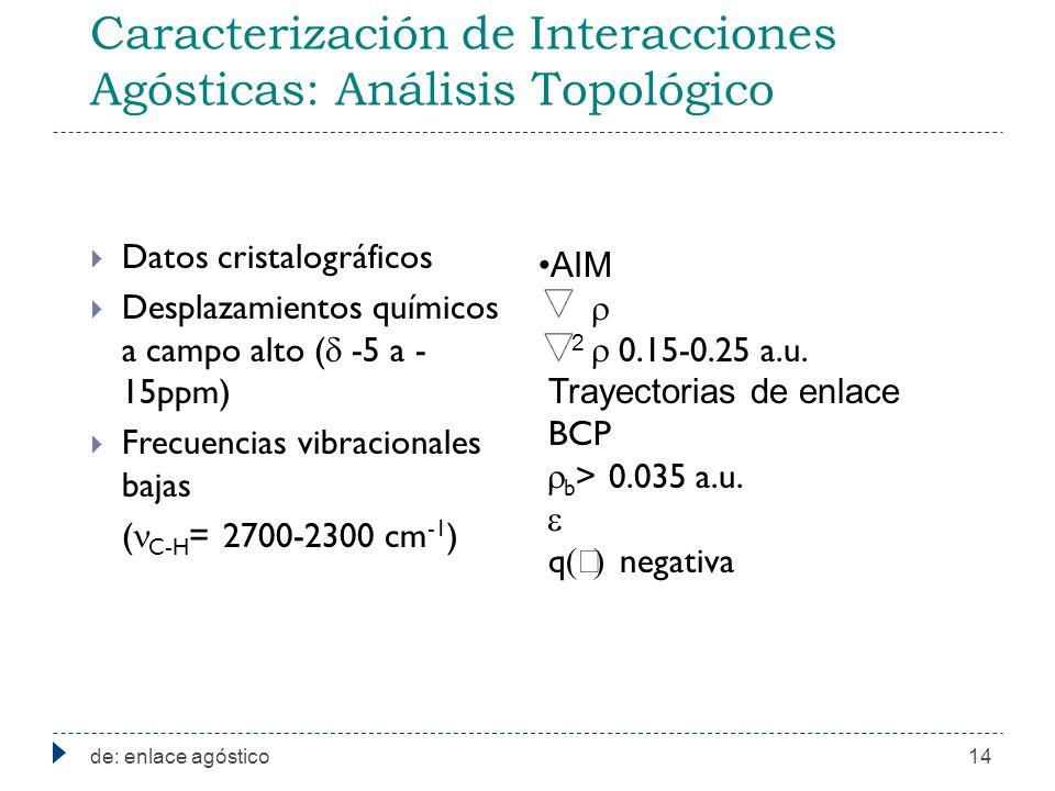 Caracterización de Interacciones Agósticas: Análisis Topológico Datos cristalográficos Desplazamientos químicos a campo alto ( -5 a - 15ppm) Frecuencias vibracionales bajas ( C-H = 2700-2300 cm -1 ) de: enlace agóstico14 AIM 2 0.15-0.25 a.u.
