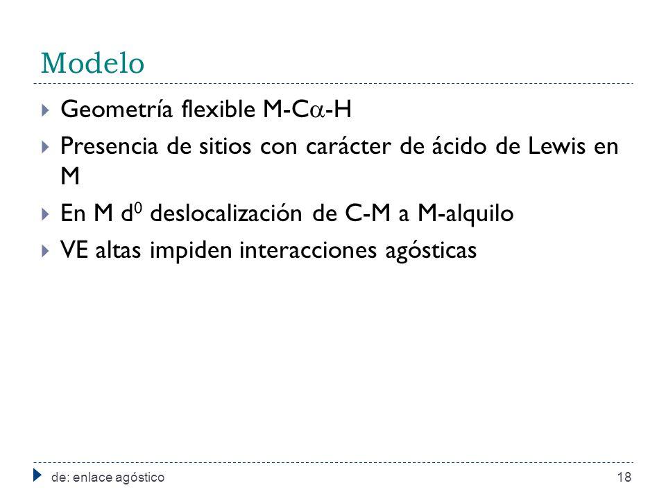 Modelo de: enlace agóstico18 Geometría flexible M-C -H Presencia de sitios con carácter de ácido de Lewis en M En M d 0 deslocalización de C-M a M-alquilo VE altas impiden interacciones agósticas