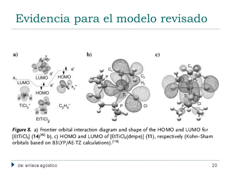 Evidencia para el modelo revisado de: enlace agóstico20