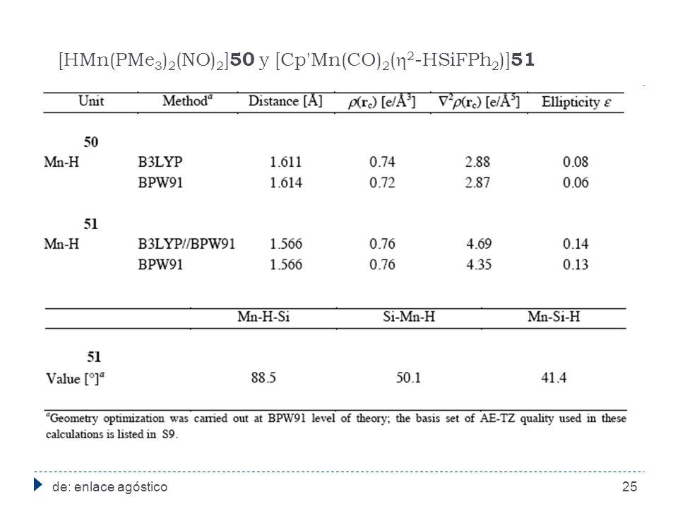 [HMn(PMe 3 ) 2 (NO) 2 ] 50 y [Cp Mn(CO) 2 ( 2 -HSiFPh 2 )] 51 de: enlace agóstico25