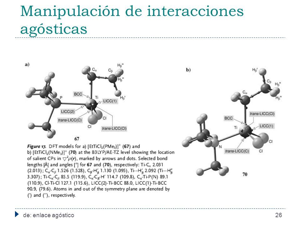 Manipulación de interacciones agósticas de: enlace agóstico26