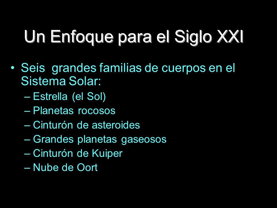Un Enfoque para el Siglo XXI Seis grandes familias de cuerpos en el Sistema Solar: –Estrella (el Sol) –Planetas rocosos –Cinturón de asteroides –Grand