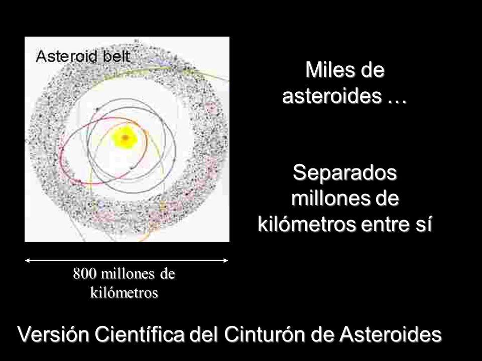Versión Científica del Cinturón de Asteroides 800 millones de kilómetros Miles de asteroides … Separados millones de kilómetros entre sí