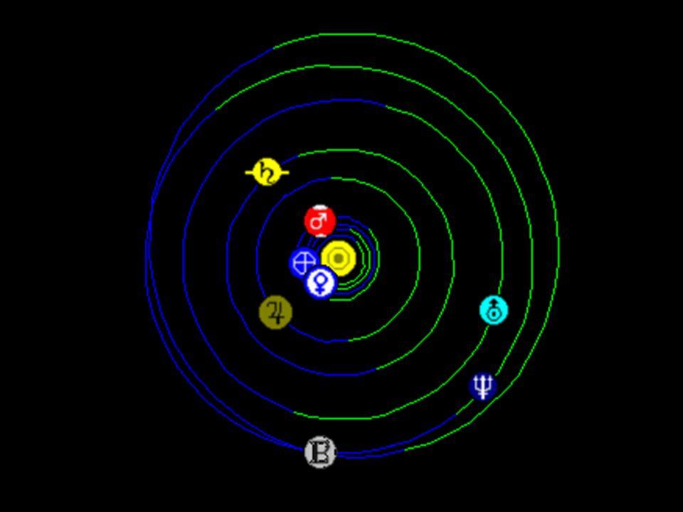 Por la misma época que Kuiper, Jan Oort propuso la existencia de una nube aún más externa, de la cual vendrían los cometas de largo período.