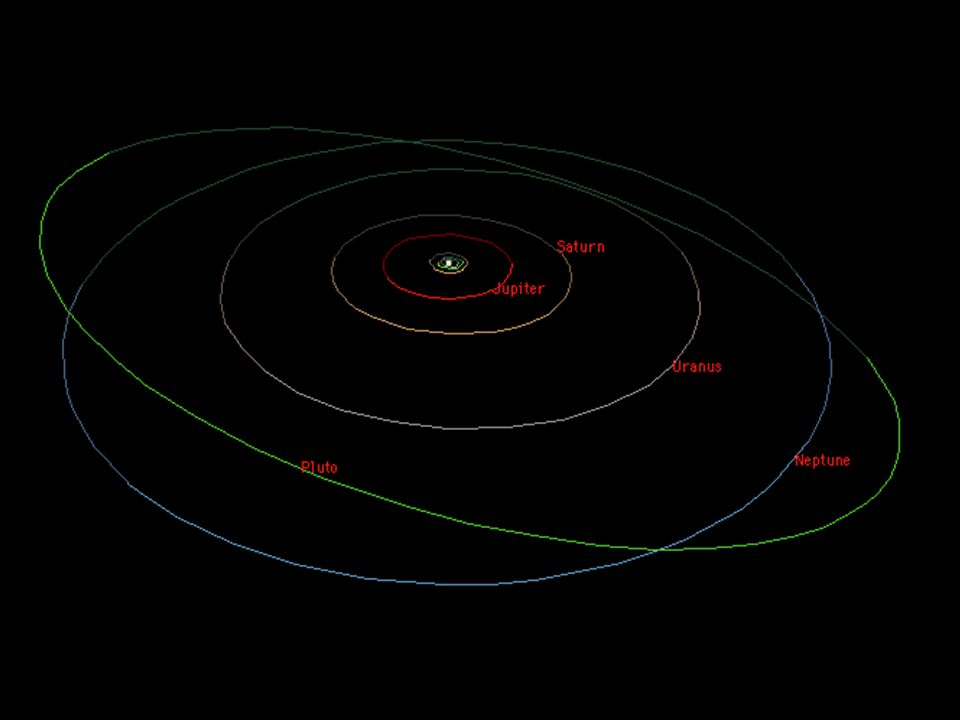 Luego sigue el Cinturón de Asteroides, entre Marte y Júpiter Cuerpos de kilómetros a cientos de kilómetros.