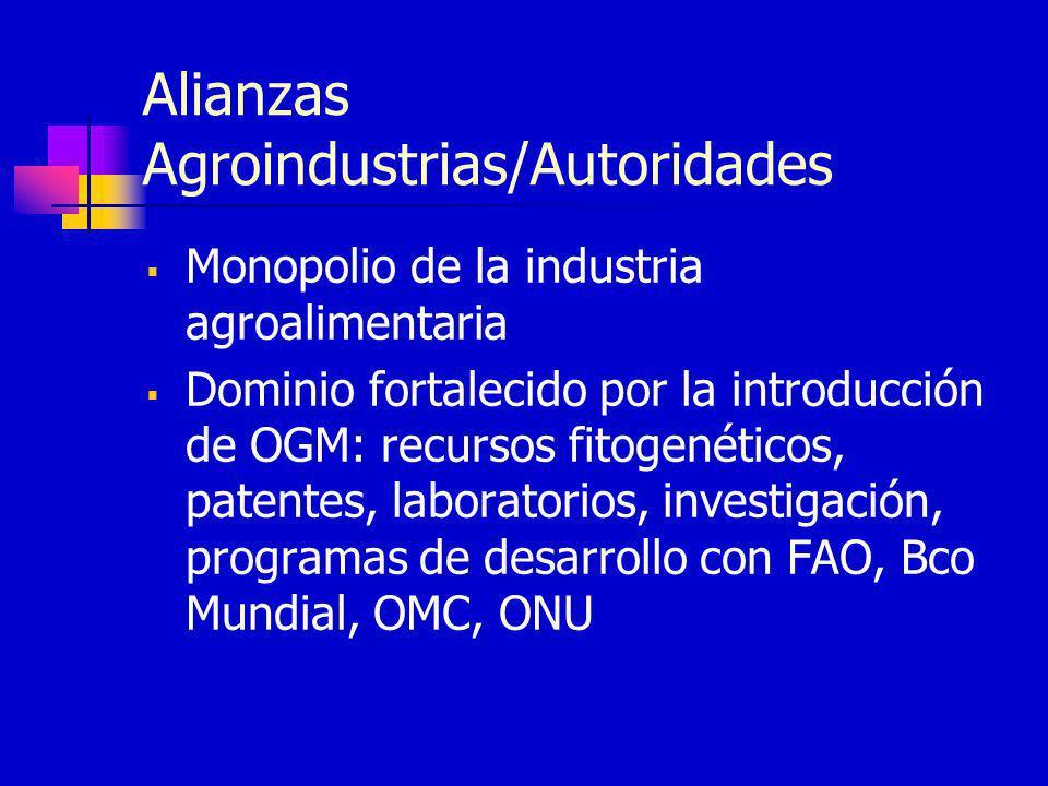 Alianzas Agroindustrias/Autoridades Monopolio de la industria agroalimentaria Dominio fortalecido por la introducción de OGM: recursos fitogenéticos,