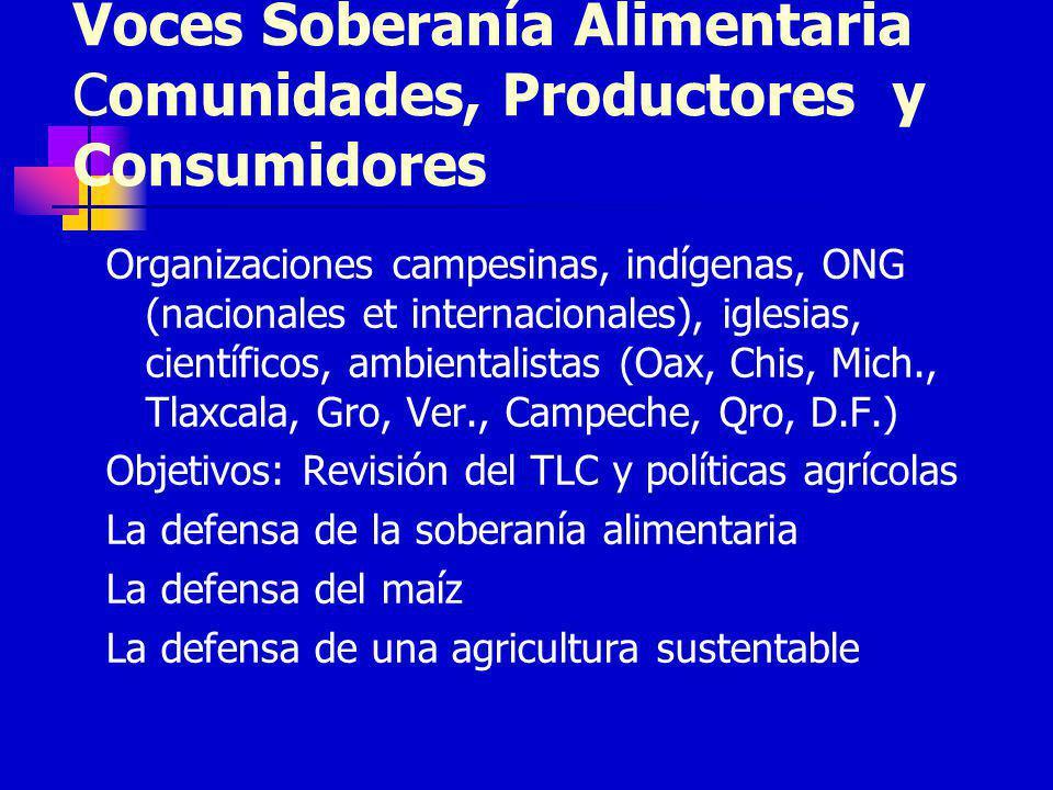 Voces Soberanía Alimentaria Comunidades, Productores y Consumidores Organizaciones campesinas, indígenas, ONG (nacionales et internacionales), iglesia