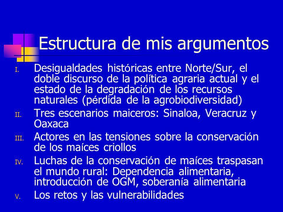 Norte / Sur Norte Población mestiza Agricultura mecanizada desde Rev.
