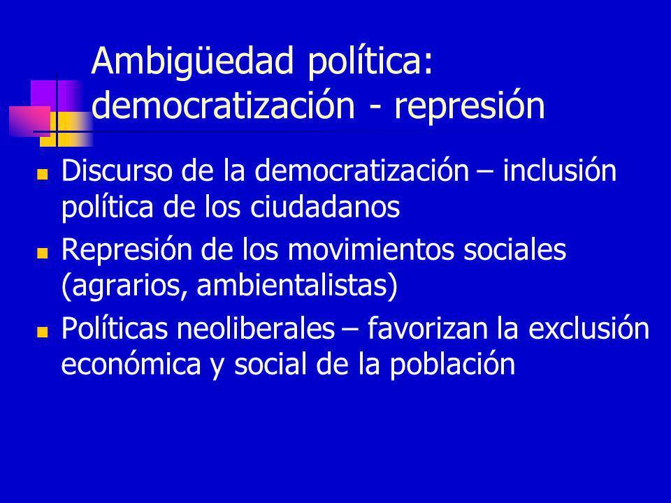 Ambigüedad política: democratización - represión Discurso de la democratización – inclusión política de los ciudadanos Represión de los movimientos so