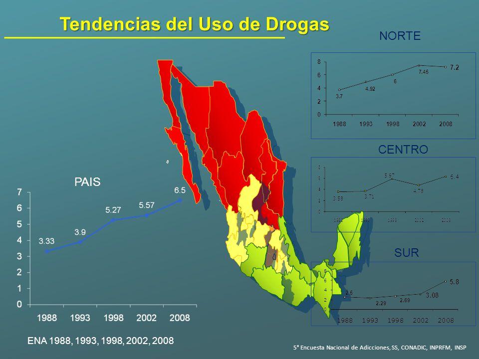 Tendencias del Uso de Drogas ENA 1988, 1993, 1998, 2002, 2008 CENTRO SUR NORTE PAIS 5° Encuesta Nacional de Adicciones, SS, CONADIC, INPRFM, INSP