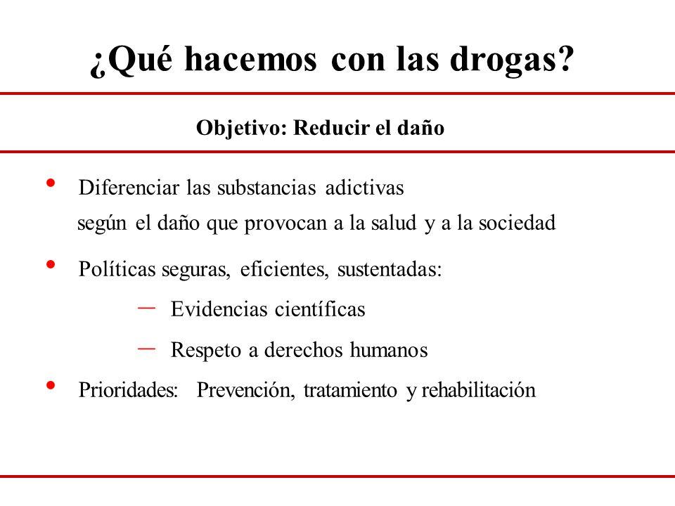 ¿Qué hacemos con las drogas? Objetivo: Reducir el daño Diferenciar las substancias adictivas según el daño que provocan a la salud y a la sociedad Pol