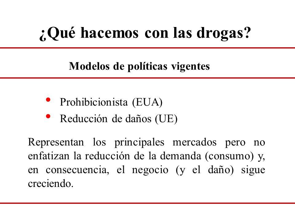 ¿Qué hacemos con las drogas? Modelos de políticas vigentes Prohibicionista (EUA) Reducción de daños (UE) Representan los principales mercados pero no