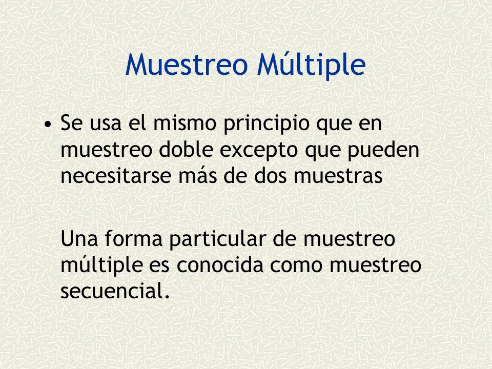 Muestreo Múltiple Se usa el mismo principio que en muestreo doble excepto que pueden necesitarse más de dos muestras Una forma particular de muestreo múltiple es conocida como muestreo secuencial.