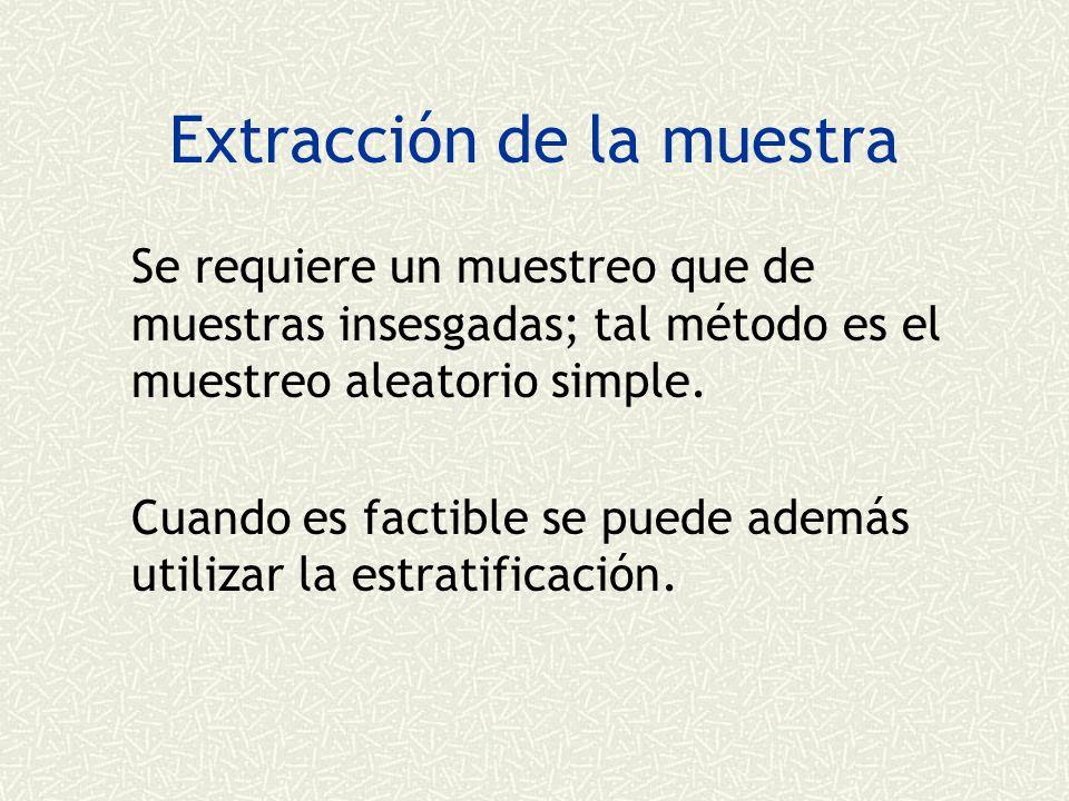 Extracción de la muestra Se requiere un muestreo que de muestras insesgadas; tal método es el muestreo aleatorio simple.