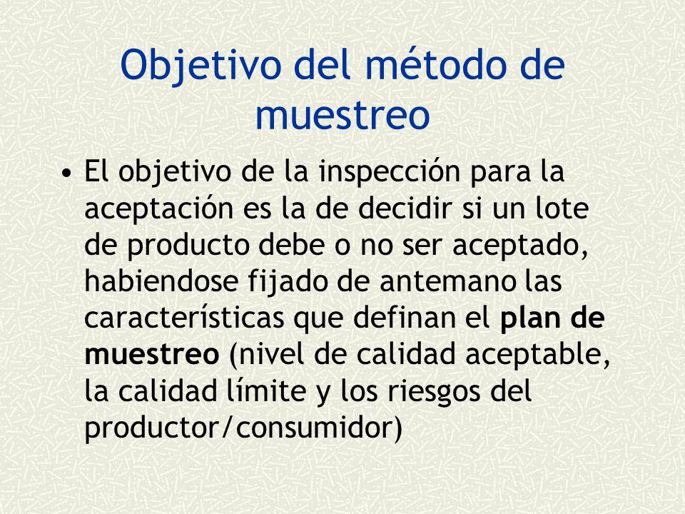 Objetivo del método de muestreo El objetivo de la inspección para la aceptación es la de decidir si un lote de producto debe o no ser aceptado, habiendose fijado de antemano las características que definan el plan de muestreo (nivel de calidad aceptable, la calidad límite y los riesgos del productor/consumidor)