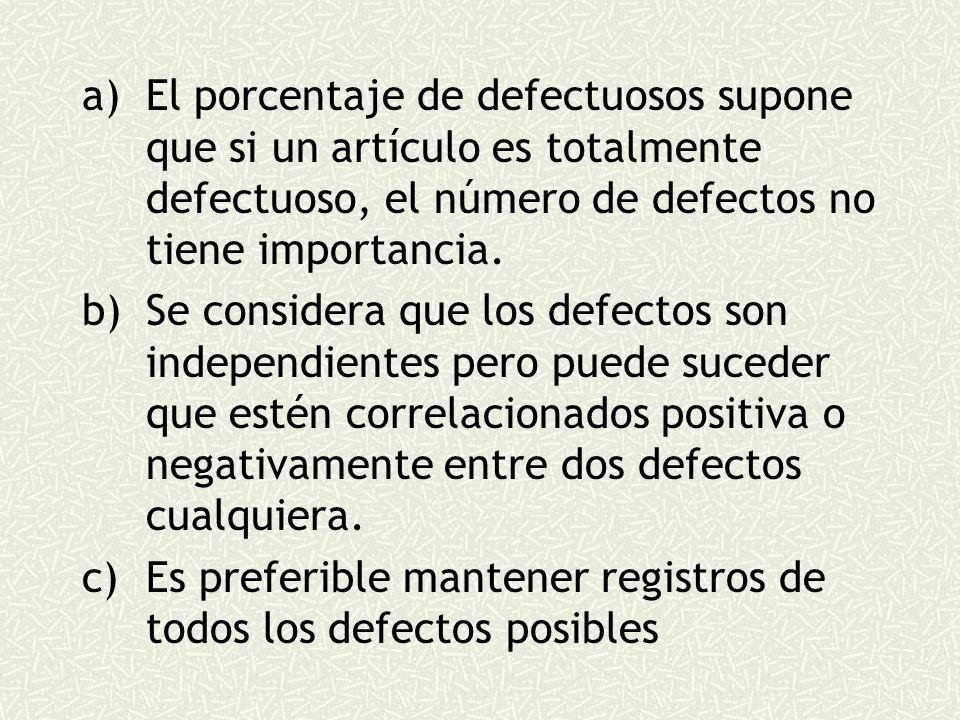 a)El porcentaje de defectuosos supone que si un artículo es totalmente defectuoso, el número de defectos no tiene importancia.