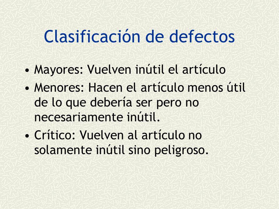 Clasificación de defectos Mayores: Vuelven inútil el artículo Menores: Hacen el artículo menos útil de lo que debería ser pero no necesariamente inútil.
