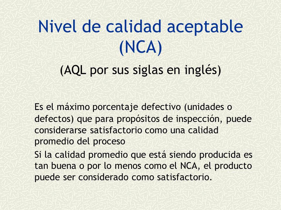 Nivel de calidad aceptable (NCA) (AQL por sus siglas en inglés) Es el máximo porcentaje defectivo (unidades o defectos) que para propósitos de inspección, puede considerarse satisfactorio como una calidad promedio del proceso Si la calidad promedio que está siendo producida es tan buena o por lo menos como el NCA, el producto puede ser considerado como satisfactorio.