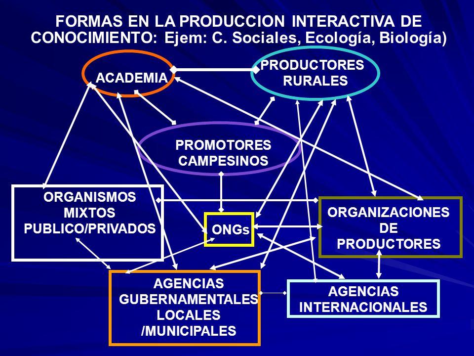 POLITICAS A NIVEL REGIONAL No ha habido una política coherente para conformar sistemas regionales, clusters o ambientes en las PCTI.