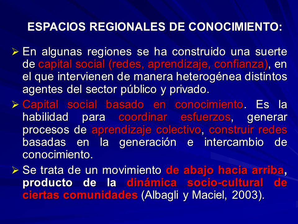 EXPERIENCIAS A EN LA FORMACION DE REDES DE CONOCIMIENTO Formación de redes de conocimiento en algunas regiones y sectores: acuacultura, metalmecánica, metalurgia, tequila, etc.