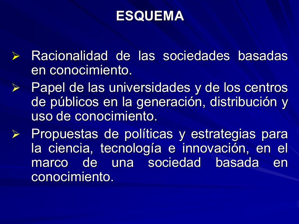 SEMINARIO INTERNACIONAL GLOBALIZACION, CONOCIMIENTO Y DESARROLLO SEMINARIO INTERNACIONAL GLOBALIZACION, CONOCIMIENTO Y DESARROLLO PRODUCCION, DISTRIBUCION Y USO DEL CONOCIMIENTO: REDES, POLITICAS Y DESARROLLO REGIONAL Rosalba Casas
