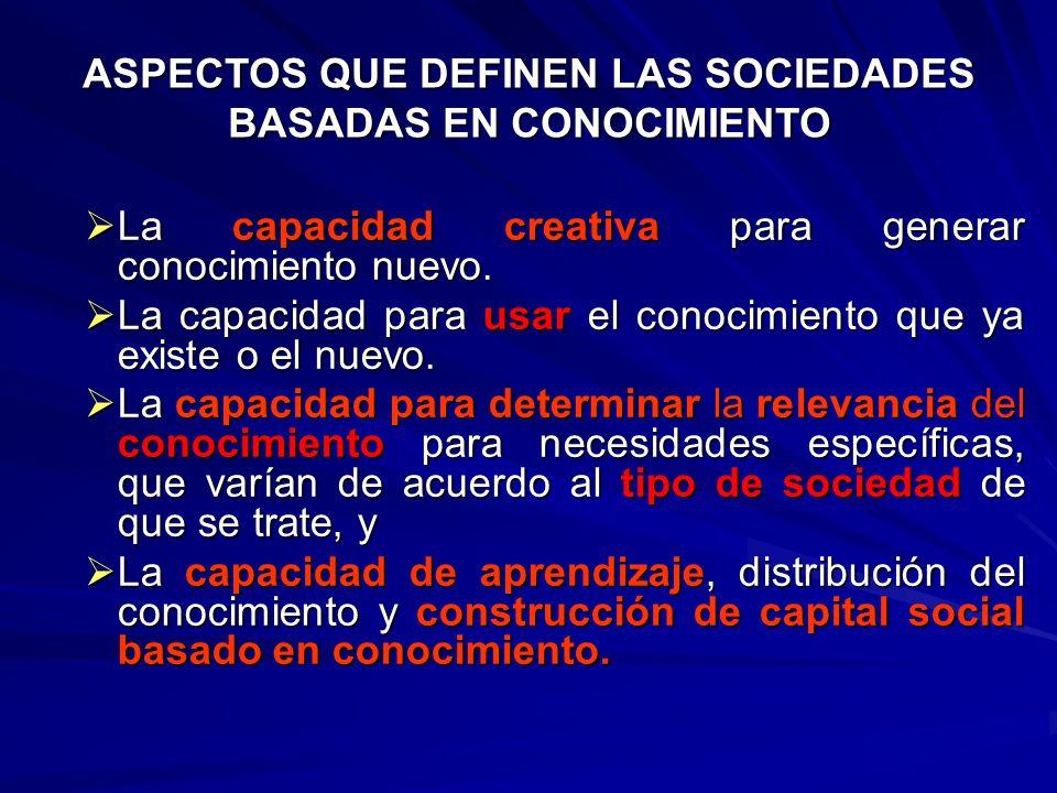 ESQUEMA Racionalidad de las sociedades basadas en conocimiento.
