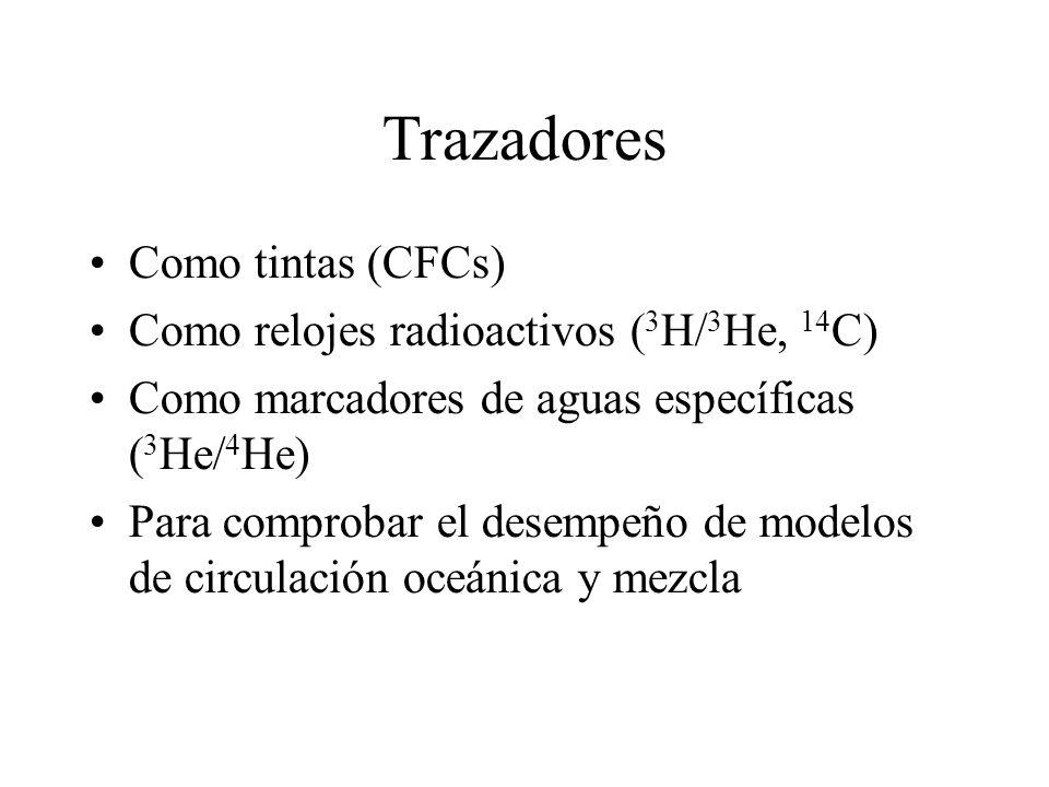 Trazadores Como tintas (CFCs) Como relojes radioactivos ( 3 H/ 3 He, 14 C) Como marcadores de aguas específicas ( 3 He/ 4 He) Para comprobar el desemp