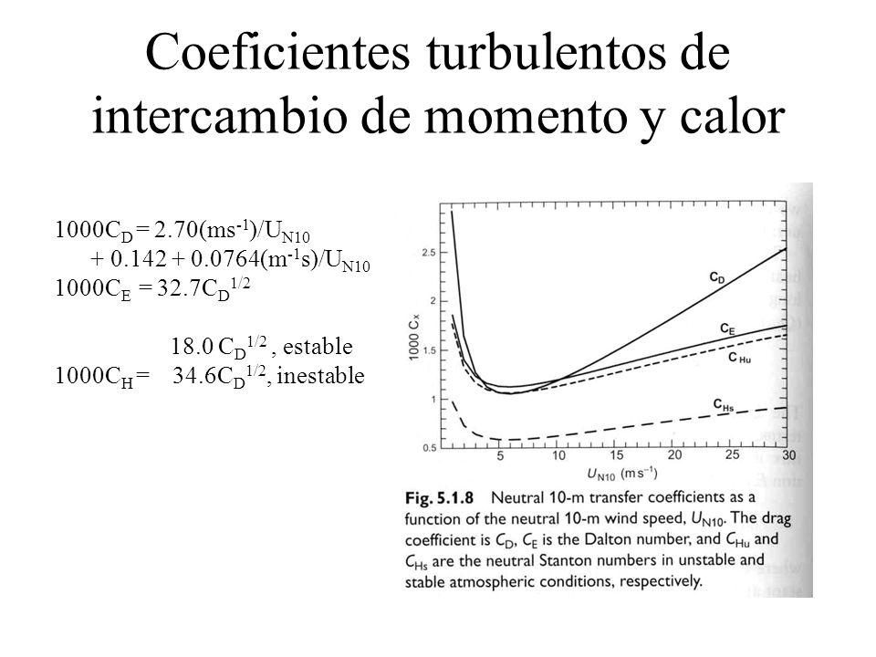Coeficientes turbulentos de intercambio de momento y calor 1000C D = 2.70(ms -1 )/U N10 + 0.142 + 0.0764(m -1 s)/U N10 1000C E = 32.7C D 1/2 18.0 C D