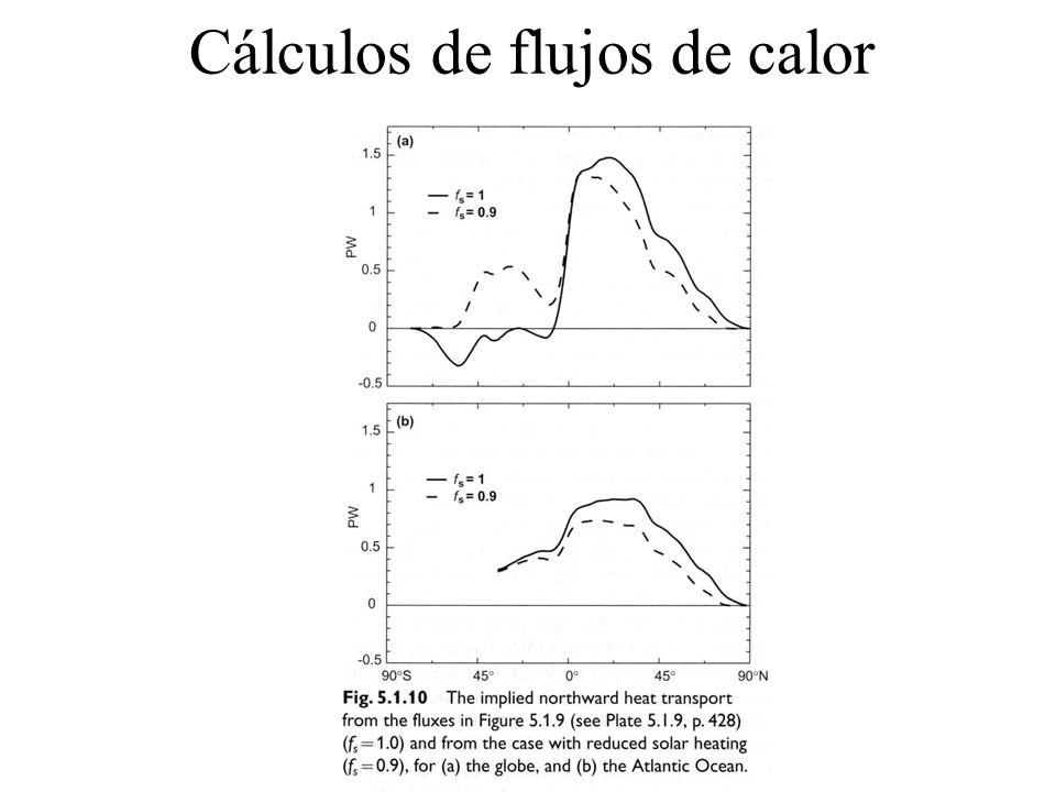 Cálculos de flujos de calor