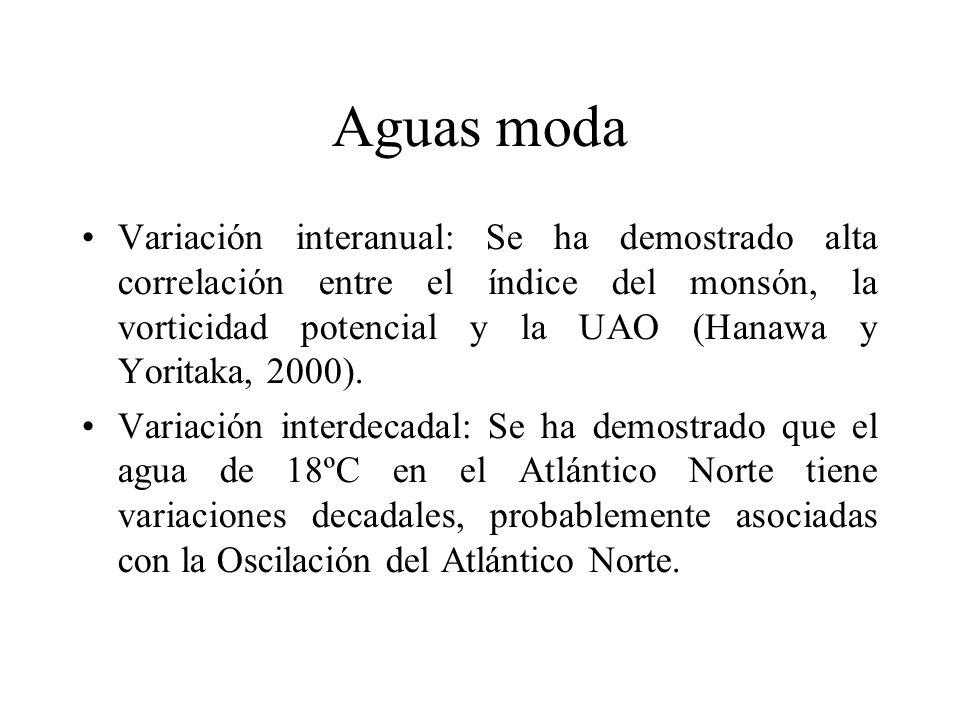 Aguas moda Variación interanual: Se ha demostrado alta correlación entre el índice del monsón, la vorticidad potencial y la UAO (Hanawa y Yoritaka, 20