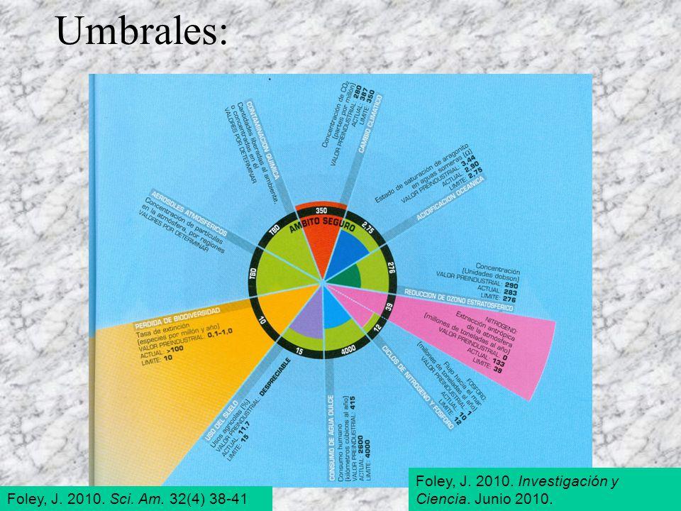 Umbrales: Foley, J. 2010. Sci. Am. 32(4) 38-41 Foley, J. 2010. Investigación y Ciencia. Junio 2010.