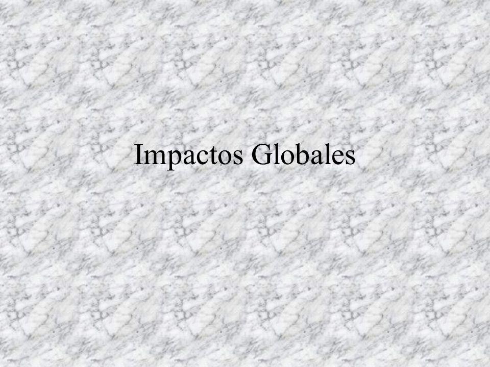 Distribución Global de la Vulnerabilidad la cambio climático Impactos Agregados