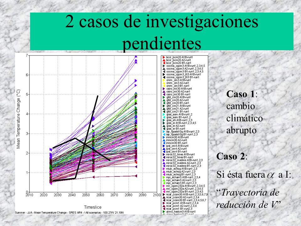 2 casos de investigaciones pendientes Caso 1: cambio climático abrupto Caso 2: Si ésta fuera a I: Trayectoria de reducción de V