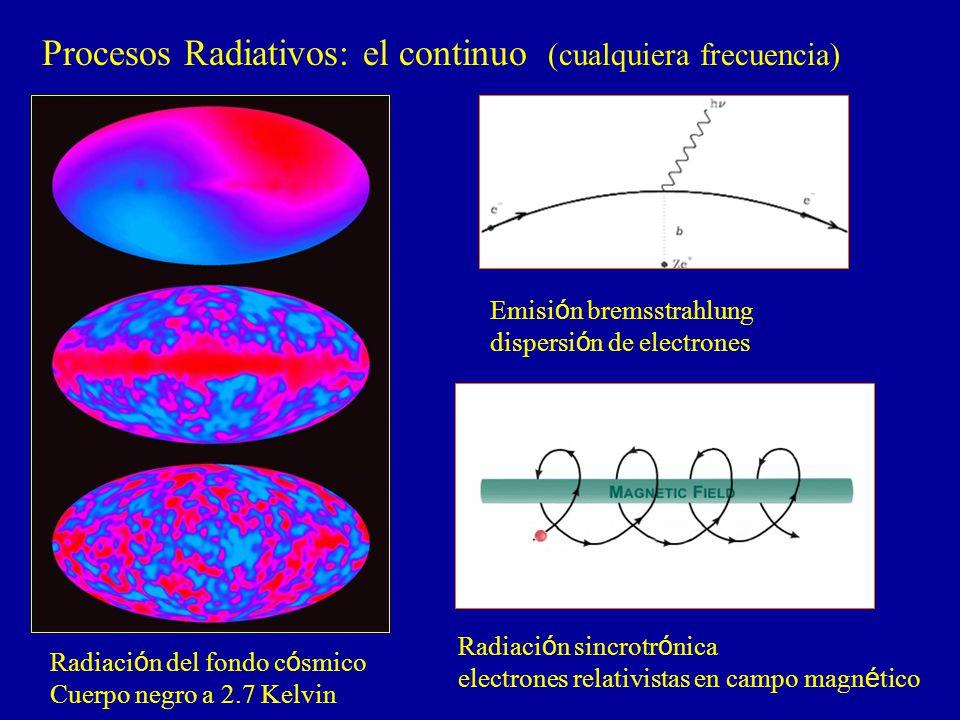 Procesos Radiativos: el continuo (cualquiera frecuencia) Radiaci ó n del fondo c ó smico Cuerpo negro a 2.7 Kelvin Emisi ó n bremsstrahlung dispersi ó