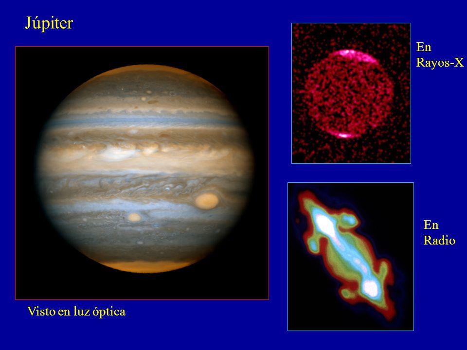 Júpiter Visto en luz óptica En Rayos-X En Radio