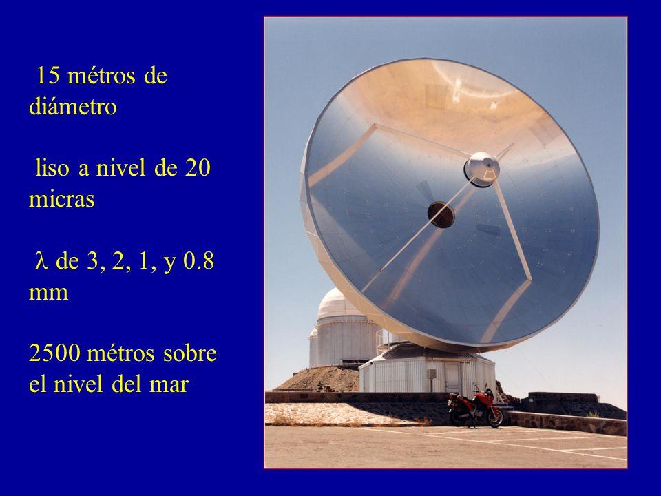 15 métros de diámetro liso a nivel de 20 micras de 3, 2, 1, y 0.8 mm 2500 métros sobre el nivel del mar