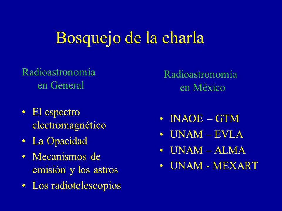 Bosquejo de la charla El espectro electromagnético La Opacidad Mecanismos de emisión y los astros Los radiotelescopios INAOE – GTM UNAM – EVLA UNAM –