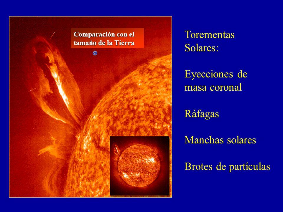 Comparación con el tamaño de la Tierra Torementas Solares: Eyecciones de masa coronal Ráfagas Manchas solares Brotes de partículas