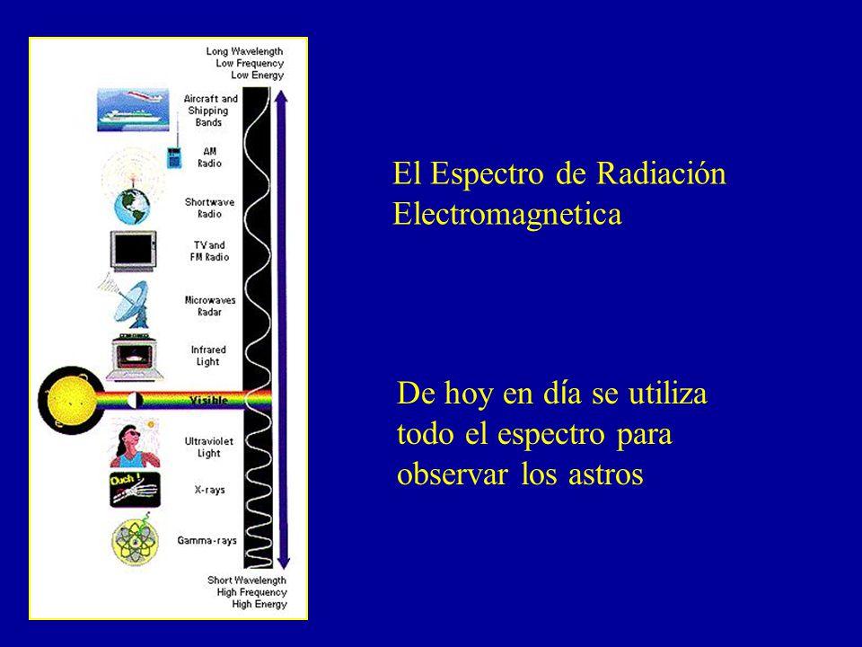 El Espectro de Radiación Electromagnetica De hoy en d í a se utiliza todo el espectro para observar los astros