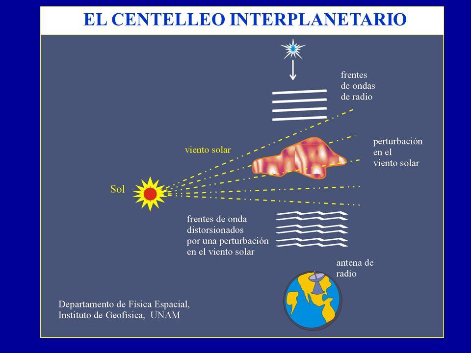 EL CENTELLEO INTERPLANETARIO