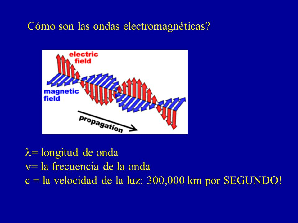 Cómo son las ondas electromagnéticas? = longitud de onda = la frecuencia de la onda c = la velocidad de la luz: 300,000 km por SEGUNDO!
