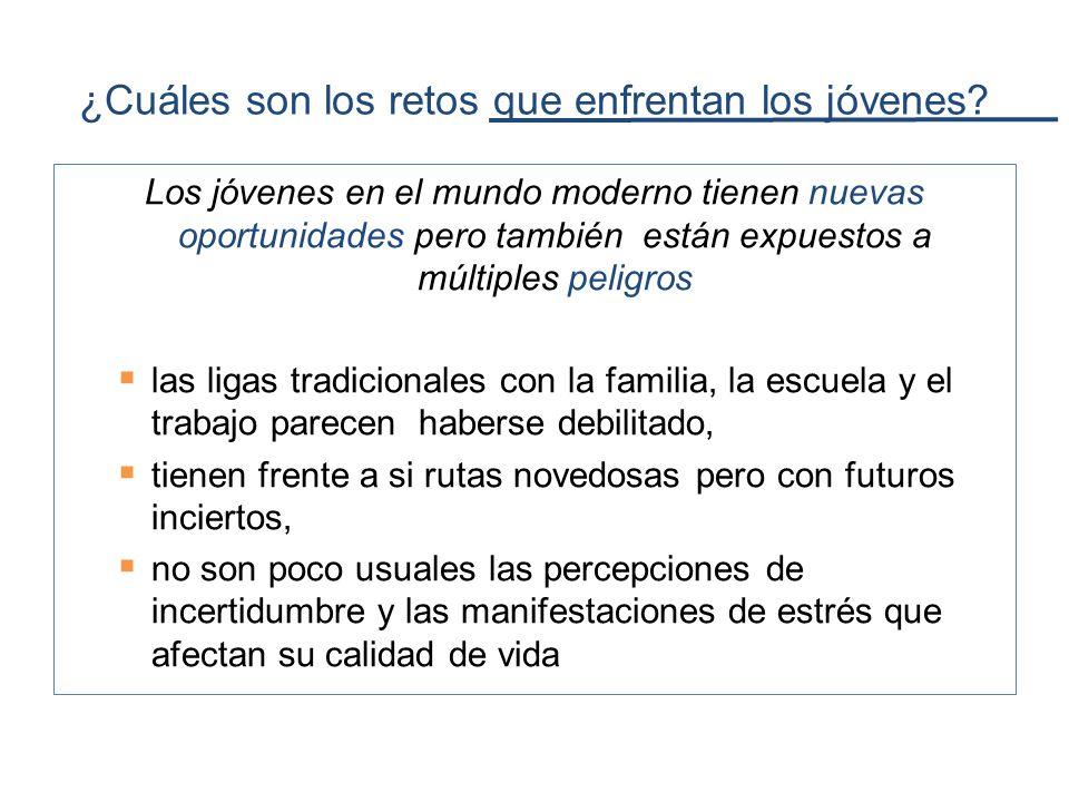 Factores Familiares y Sociales asociados al Consumo de Drogas Fuente: Villatoro, Medina-Mora, Moreno y cols., 2008.