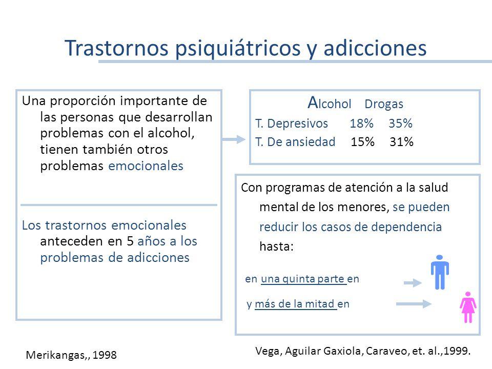 Trastornos psiquiátricos y adicciones Una proporción importante de las personas que desarrollan problemas con el alcohol, tienen también otros problemas emocionales Los trastornos emocionales anteceden en 5 años a los problemas de adicciones A lcohol Drogas T.