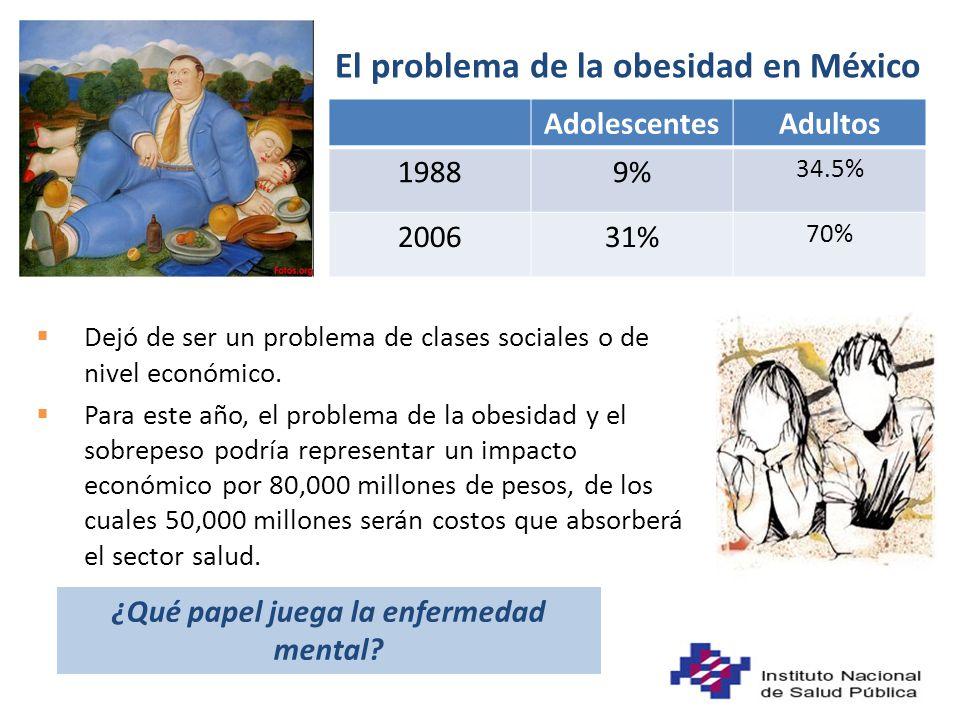 El problema de la obesidad en México Dejó de ser un problema de clases sociales o de nivel económico.