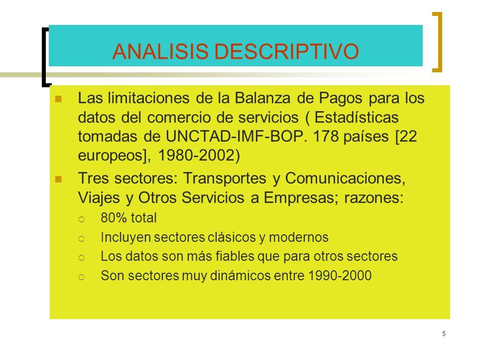 5 ANALISIS DESCRIPTIVO Las limitaciones de la Balanza de Pagos para los datos del comercio de servicios ( Estadísticas tomadas de UNCTAD-IMF-BOP. 178