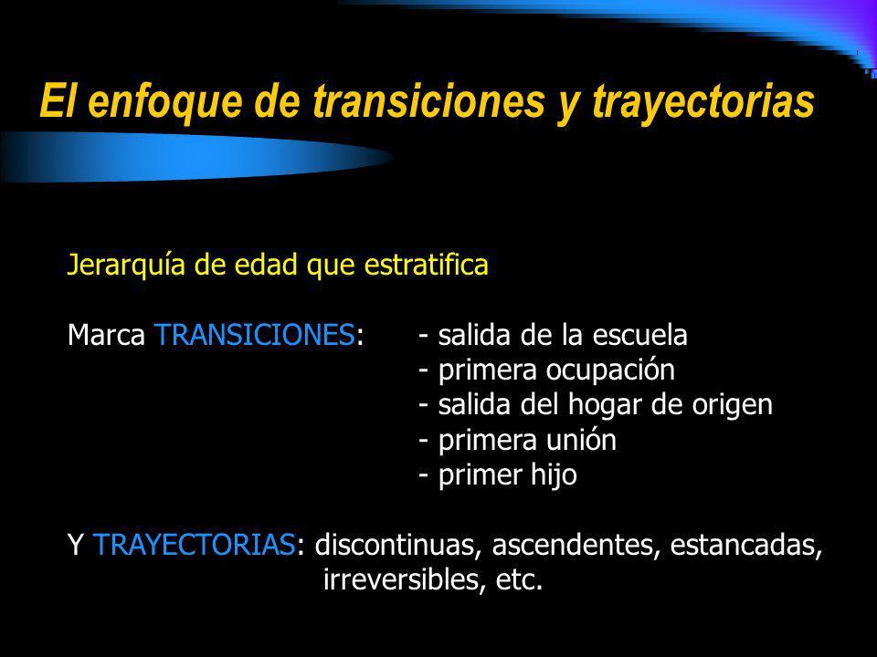 El enfoque de transiciones y trayectorias Jerarquía de edad que estratifica Marca TRANSICIONES: - salida de la escuela - primera ocupación - salida de