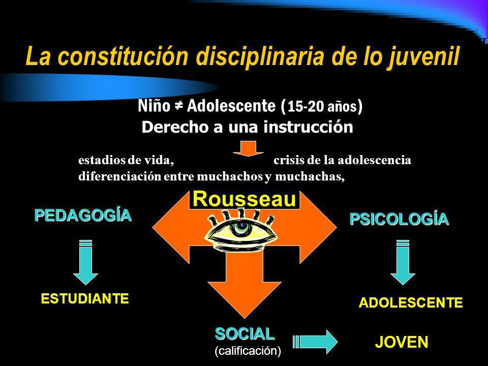 La constitución disciplinaria de lo juvenil Rousseau PEDAGOGÍA PSICOLOGÍA SOCIAL (calificación) Niño Adolescente ( 15-20 años ) Derecho a una instrucc