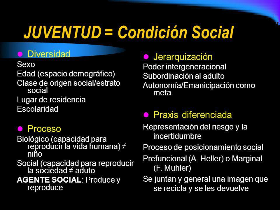 JUVENTUD = Condición Social Diversidad Sexo Edad (espacio demográfico) Clase de origen social/estrato social Lugar de residencia Escolaridad Proceso B