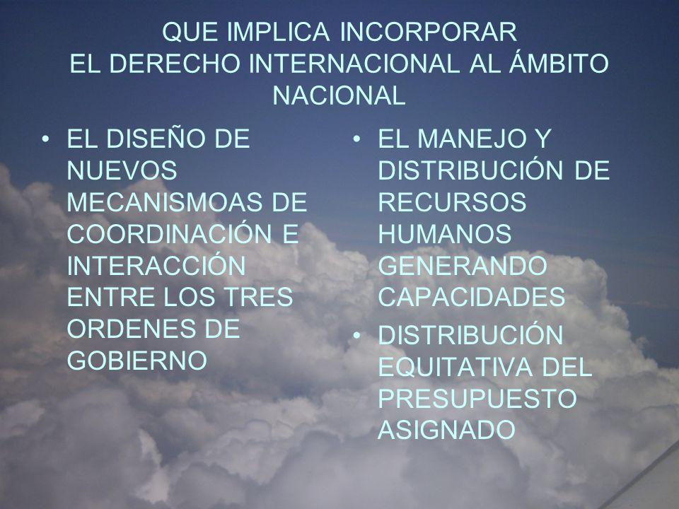 QUE IMPLICA INCORPORAR EL DERECHO INTERNACIONAL AL ÁMBITO NACIONAL ESTABLECER UN ESQUEMA DE SEGUIMIENTO Y EVALUACIÓN DE ACCIONES CON UN SISTEMA DE INDICADORES LA CREACIÓN DE INSTRUMENTOS ECONÓMICOS DE APOYO A LAS ACCIONES EN MATERIA DE CAMBIO CLIMÁTICO INCORPORAR EN UNA LEY TODAS LAS NECESIDADES EN LA MATERIA INCORPORAR EN UNA LEY TODAS LAS NECESIDADES EN LA MATERIA